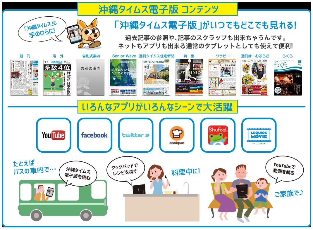 沖縄タイムス電子版コンテンツ